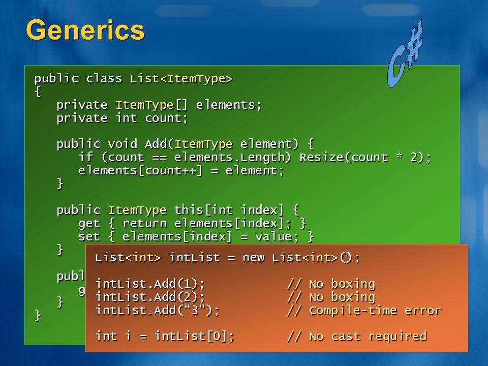 Generics C# public class List { private object[] elements;